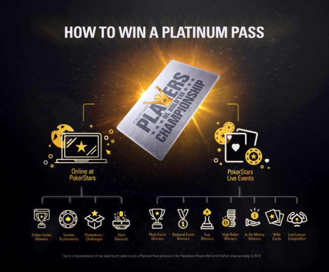 HOW TO WIN A PLATINUM PASS