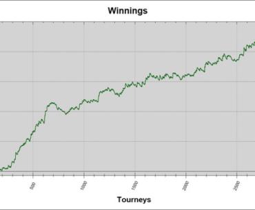 My Winning Numbers