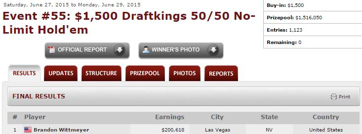 Draftkings WSOP