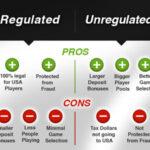 Regulated vsUnregulated