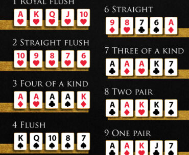 short deck hold'em hand rankings