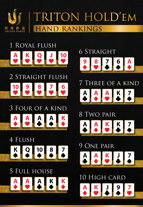 short deck hold'em hand rankings