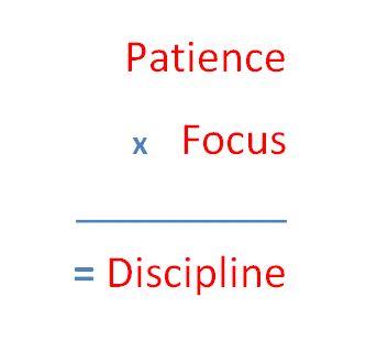 patience focus discipline
