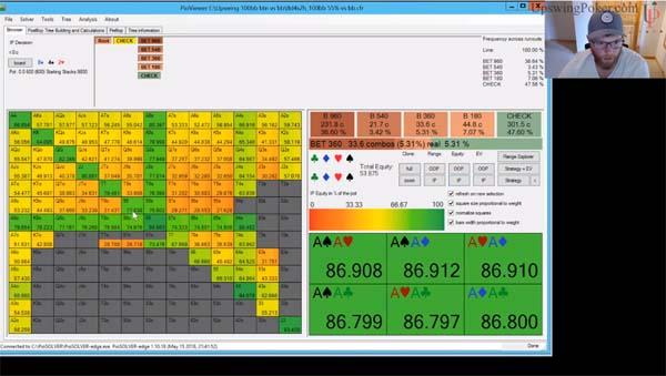 Nick Petrangelo on identifying & categorizing board textures