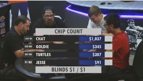 Chat Plays Poker chip counts