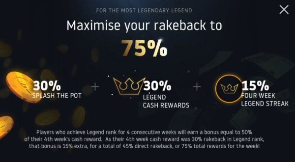 RIO Poker 75% rakeback