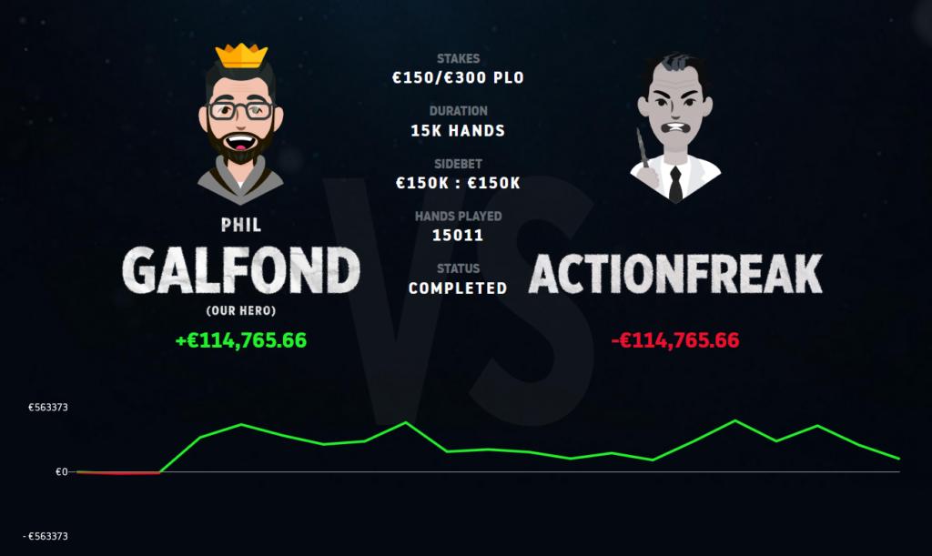 Galfond vs Actionfreak