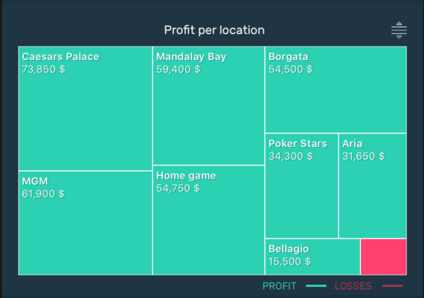 poker stack mobile app