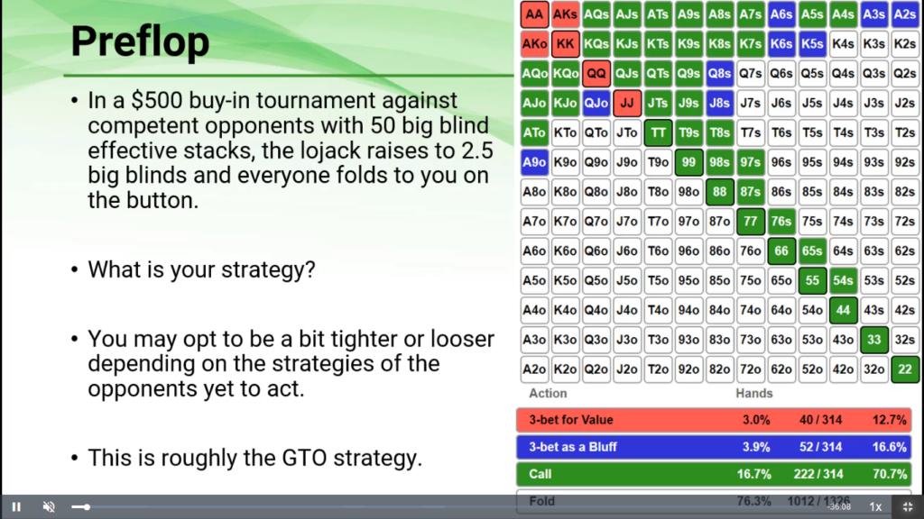 Pokercoaching.com 30-day challenge Day 15