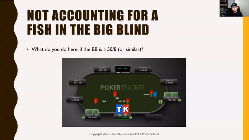 MTT Poker School