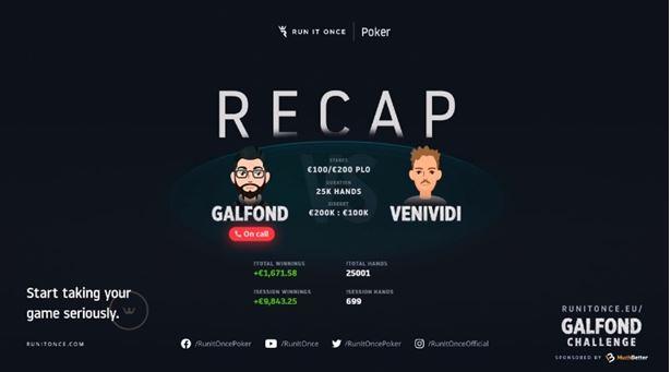 Galfond challenge recap