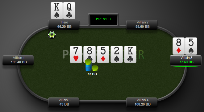 facing flop donk bet in multiway pot at showdown