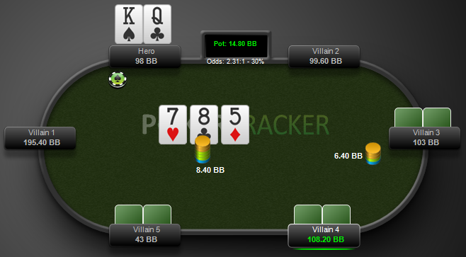 facing flop donk bet in multiway pot